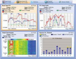 RF Spectrum Analyzer for Wireless Site Surveys
