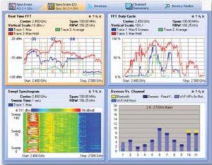 Wireless Spectrum Analysis