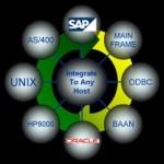 TPI_Legacy_Integration_Diagram