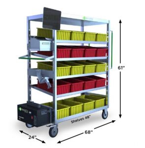MOBILE POWERED PICKING CARTS – Boost productivity 50%